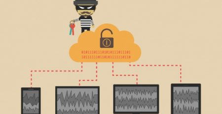 Wordpress Security Graphic